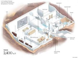 A Basement or an Underground Palace
