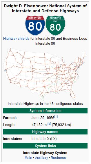 Dwight D. Eisenhower National System of Interstate and Defense Highways
